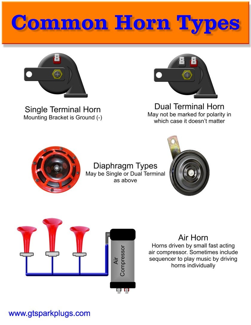 Automotive Horn Wiring - Wiring Diagram Data - Horn Wiring Diagram