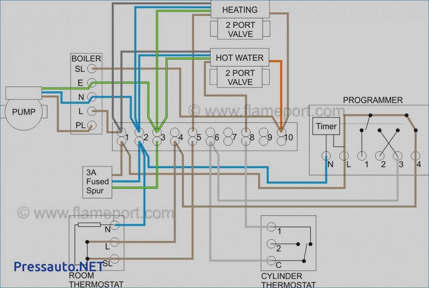Awesome Central Ac Wiring Diagram Air Conditioner On Split And - Central A C Wiring Diagram