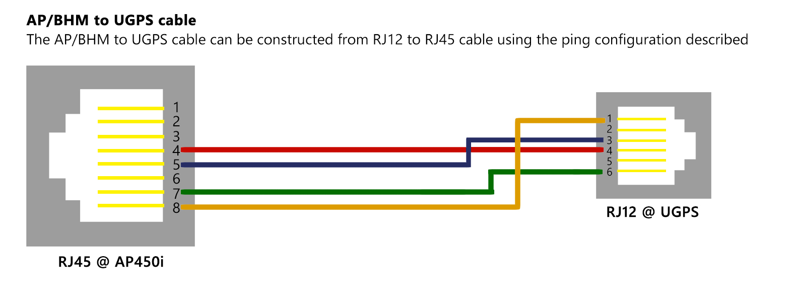 Rj45 To Rj11 Wiring Diagram