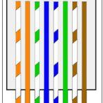 B Wiring Diagram   Great Installation Of Wiring Diagram •   Cat5 B Wiring Diagram