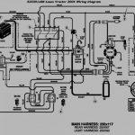 B7200 Kubota Wiring Diagram   Worksheet And Wiring Diagram •   Kubota Wiring Diagram Pdf