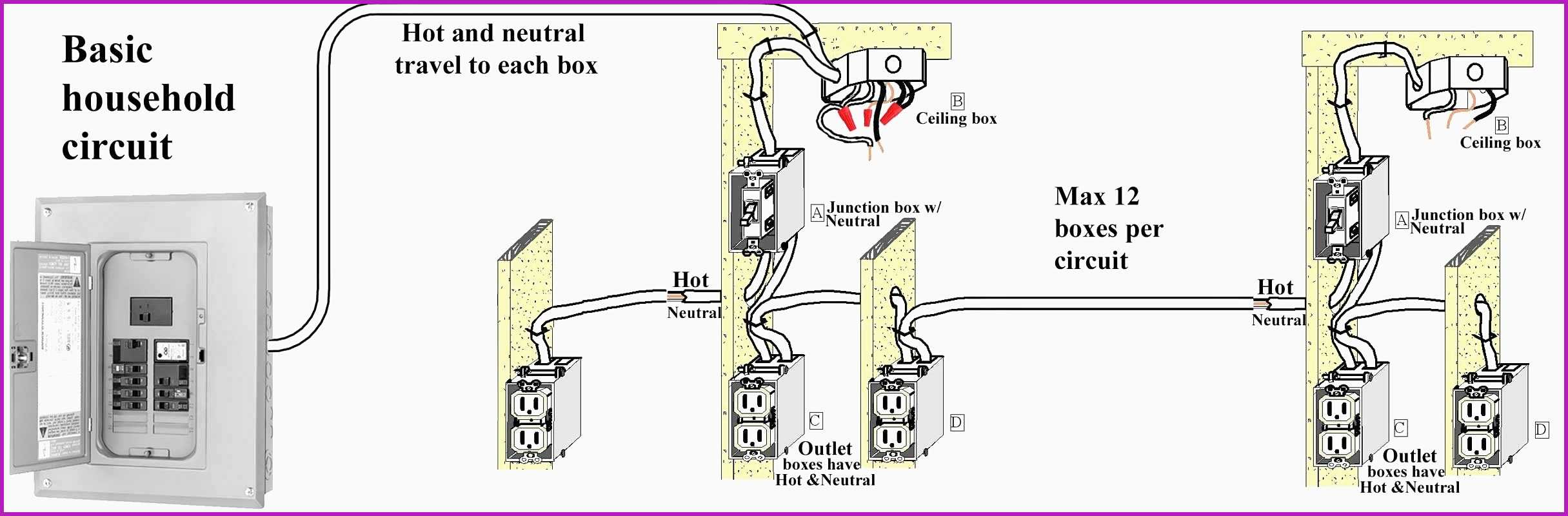 Basic Electrical Wiring Diagram Wires | Best Wiring Library - Simple Wiring Diagram