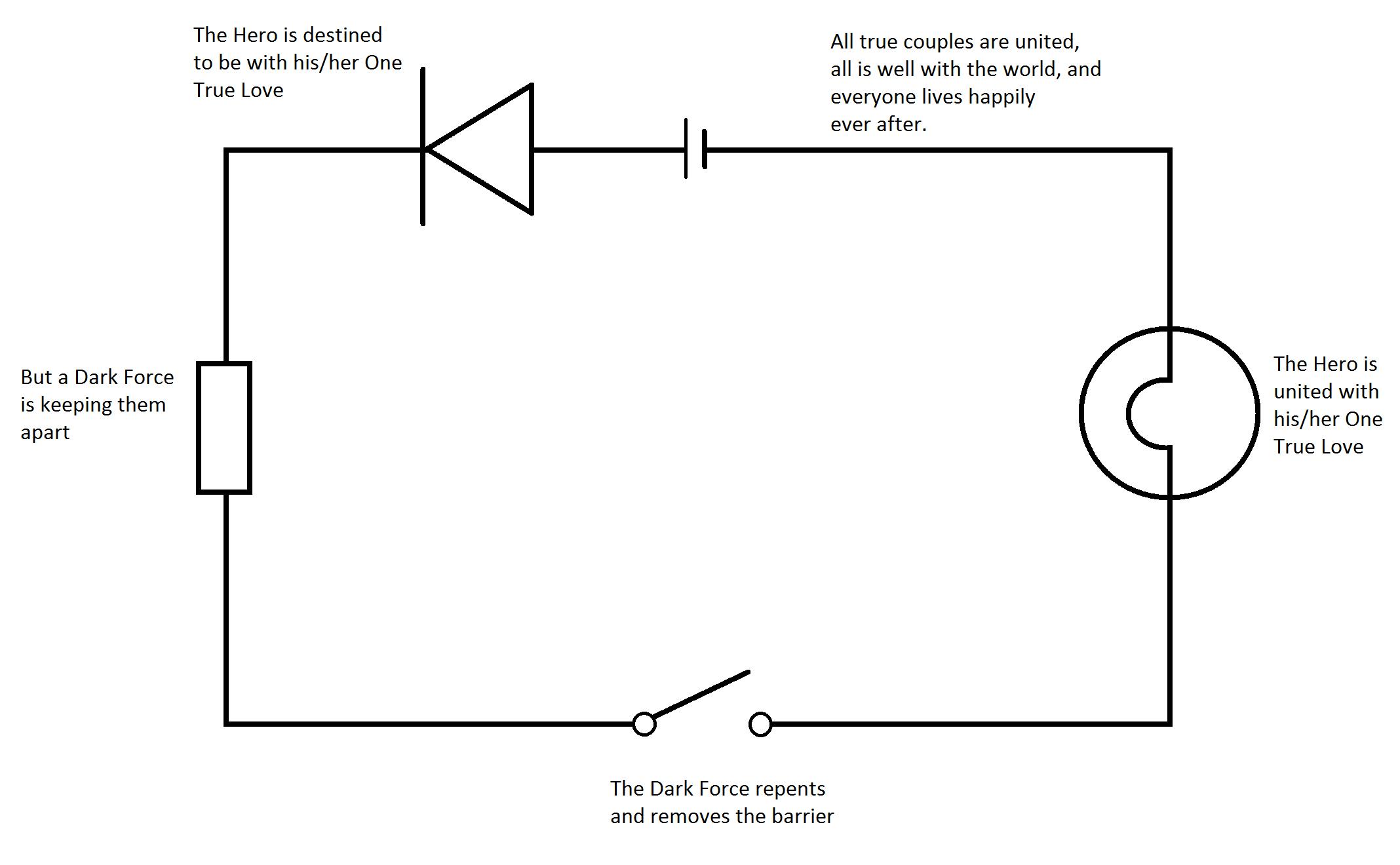 Basic Electrical Wiring Diagrams - Wiring Diagram Explained - Basic House Wiring Diagram