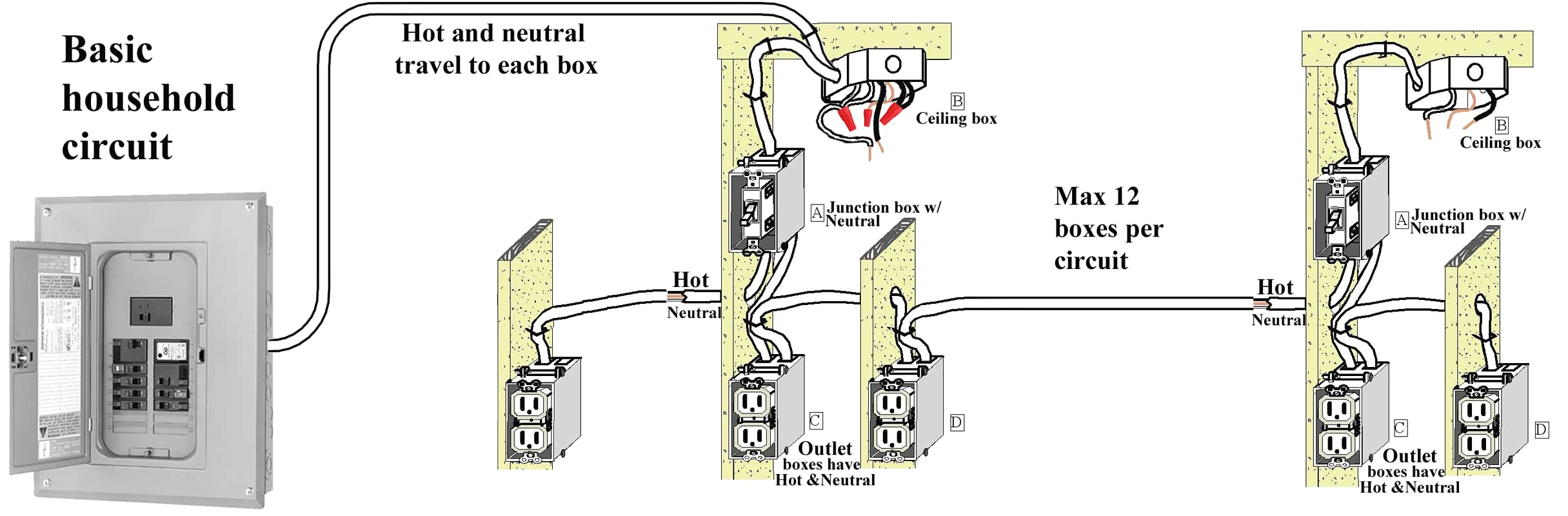 Basic Home Wiring Diagrams Pdf In Electrical Circuit Magnificent - Electrical Wiring Diagram Pdf