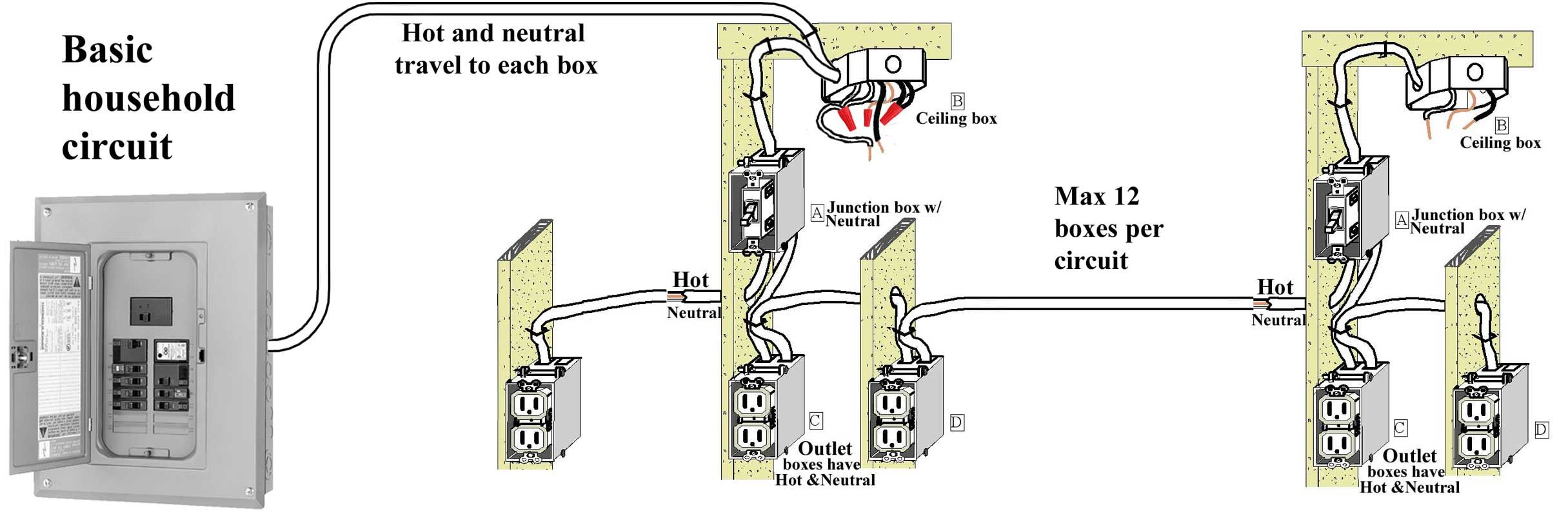 Basic House Wiring Diagrams - Today Wiring Diagram - Home Wiring Diagram