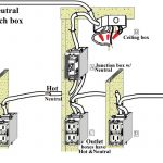 Basic House Wiring – Wiring Diagram Data – House Wiring Diagram