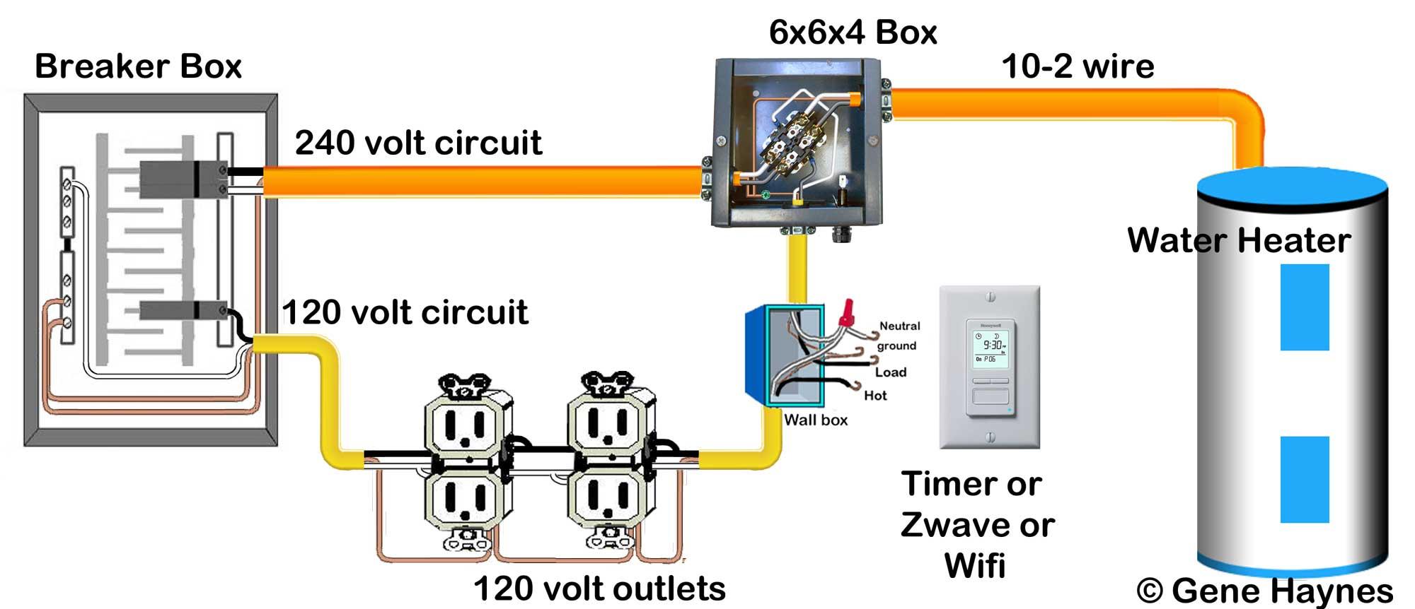 Basic House Wiring - Wiring Diagrams Hubs - House Wiring Diagram Pdf