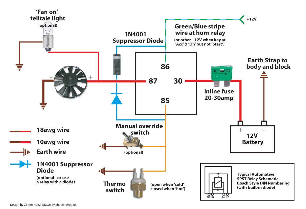 Basic Wiring Fan | Wiring Diagram - Standard Electric Fan Wiring Diagram