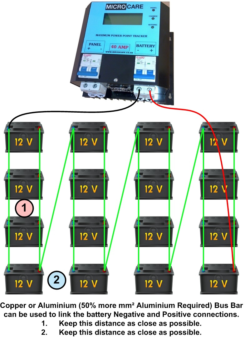 Battery Wiring Diagram | Microcare - Solar Wiring Diagram