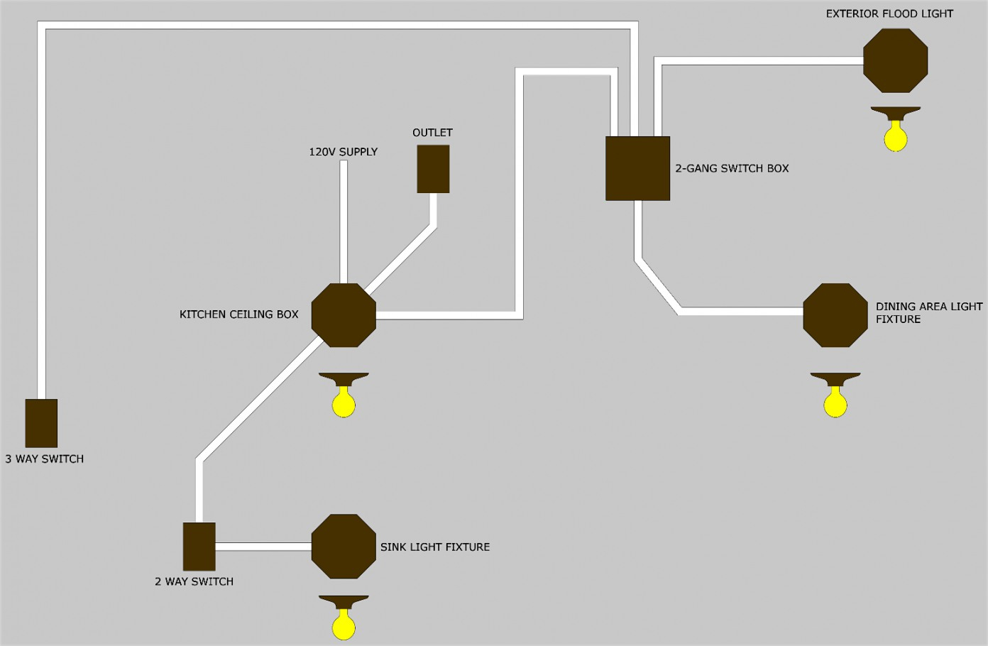 Beautiful Wiring Outside Lights Diagram How To Wire Pir Sensor Light - Flood Light Wiring Diagram
