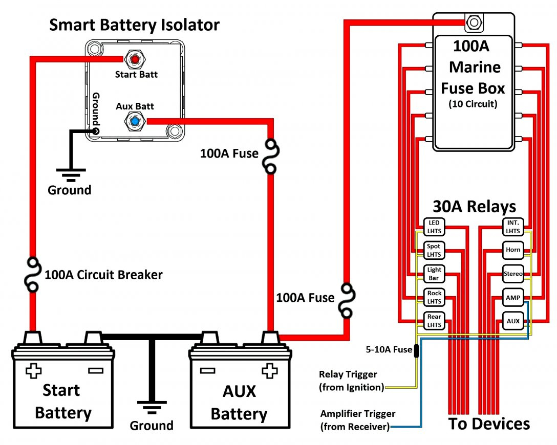 Bep Wiring Diagram | Wiring Diagram - Dual Battery Switch Wiring Diagram