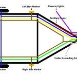 Best Trailer Plug Wire Diagram Wiring Diagrams 7 Pin Simple Earch   7 Pin Trailer Wiring Diagram