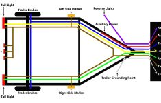 7 Pin Trailer Wiring Diagram