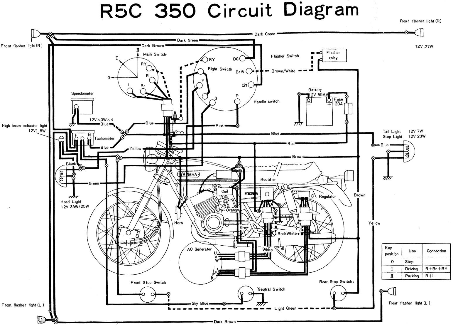 Bike Wiring Diagram Pdf - Wiring Block Diagram - Ac Wiring Diagram Pdf