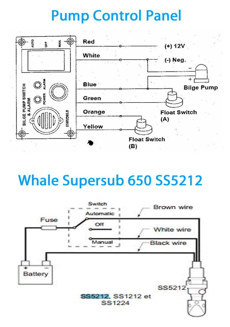 Bilge Pump Wiring To Control Panel - Bilge Pump Wiring Diagram
