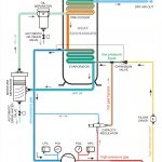 Bitzer Compressor Wiring Diagram   Most Searched Wiring Diagram   Air Compressor Wiring Diagram 240V
