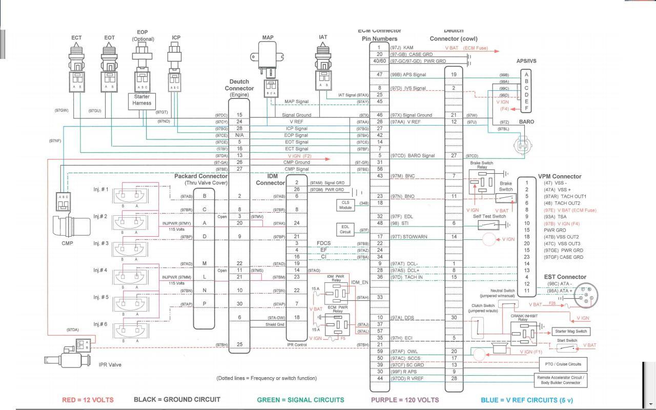 Diagram Thomas Bus Mvp Wiring Diagram Manual Full Version Hd Quality Diagram Manual Lottodiagram Cooperativalafenice It