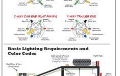 7 Pin Plug Wiring Diagram