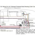 Boat Control Diagram   Wiring Diagrams Hubs   3 Wire Motor Wiring Diagram