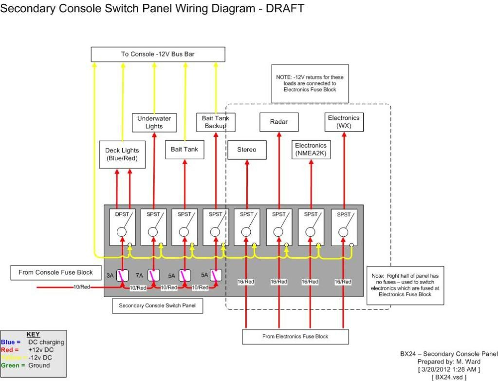 Boat Fuse Panel Wiring Diagram Boat Switch Panel Wiringiagram - Boat Fuse Panel Wiring Diagram