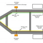 Boat Lights Wiring Diagram   Wiring Diagram Data Oreo   Boat Trailer Lights Wiring Diagram