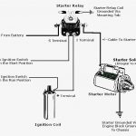 Boat Starter Solenoid Wiring Diagram | Manual E Books   Johnson Outboard Starter Solenoid Wiring Diagram