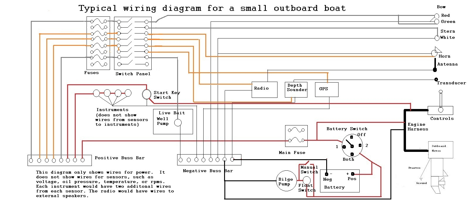 Boat Switch Panel Wiring Diagram | Wiring Diagram - 12V Switch Panel Wiring Diagram