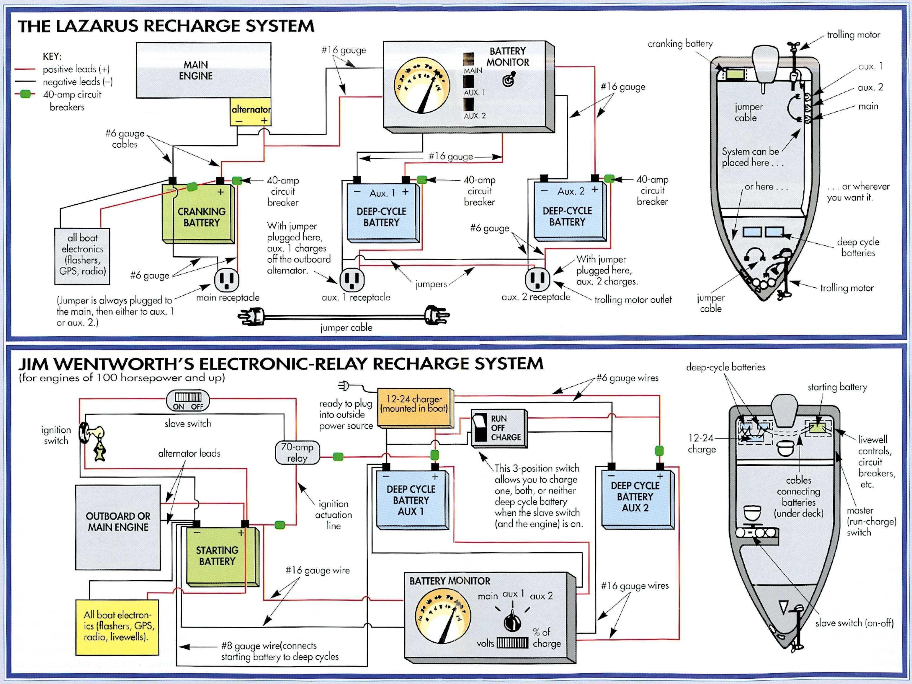 Boat Trolling Motor 24V Battery Wiring Diagram | Wiring Diagram - 12 24 Volt Trolling Motor Wiring Diagram