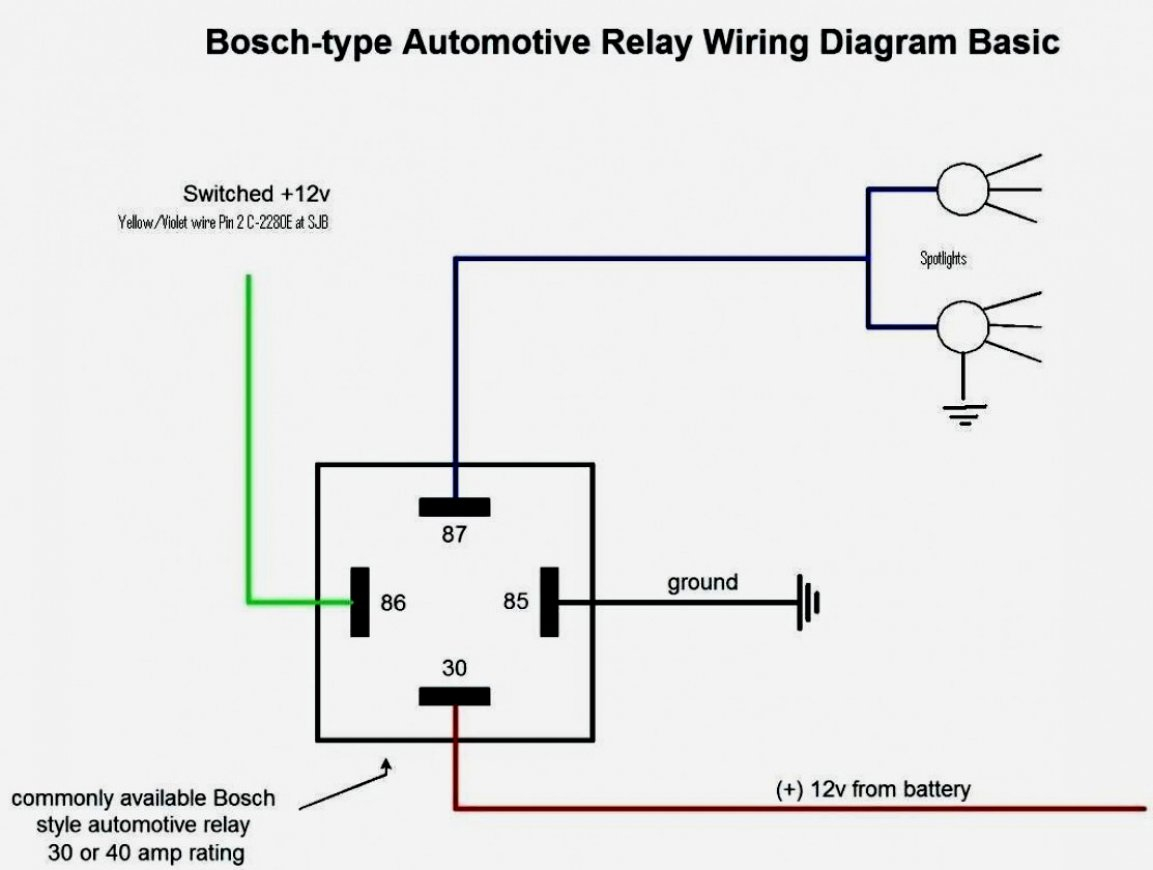 Bosch 4 Prong Relay Wiring Diagram - Data Wiring Diagram Today - 4 Prong Relay Wiring Diagram