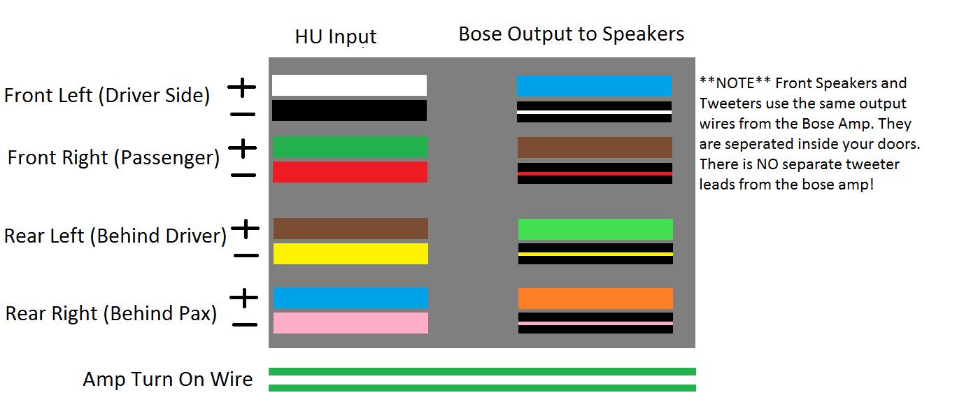 Bose Amp Wiring Diagram | Wiring Diagram - Bose Amp Wiring Diagram