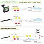 Boss Rear View Camera Wiring Diagram | Wiring Library   Leekooluu Backup Camera Wiring Diagram