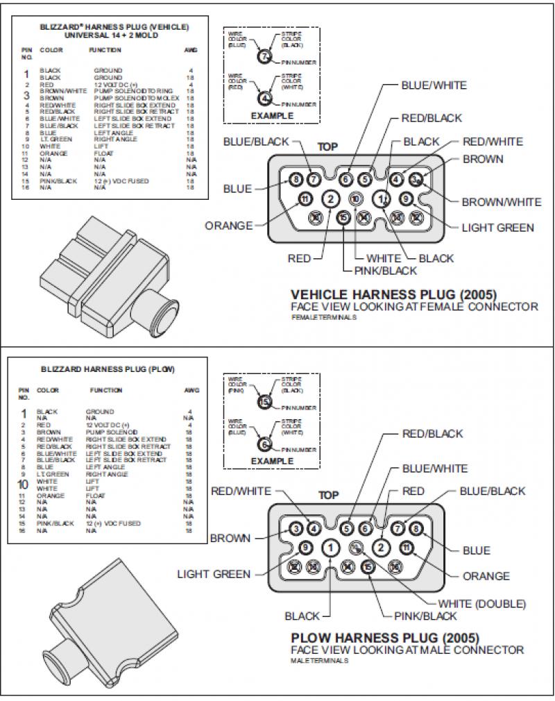 Boss Rt3 Wiring Harness Diagram Chevy | Manual E-Books - Boss Snow Plow Wiring Diagram
