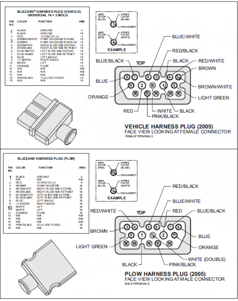 Diagram  Western Plow Wiring Diagram Proguard Full