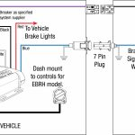 Brake Force Trailer Brake Controller Wiring Diagram | Wiring Diagram   Prodigy Brake Controller Wiring Diagram