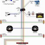 Breakaway Wiring Diagram Trailer Switch 20 5 | Hastalavista   R V Plug Wiring Diagram
