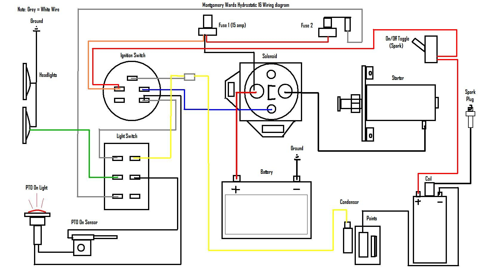 Briggs And Stratton 17 Hp Wiring Diagram | Best Wiring Library - Briggs And Stratton Coil Wiring Diagram