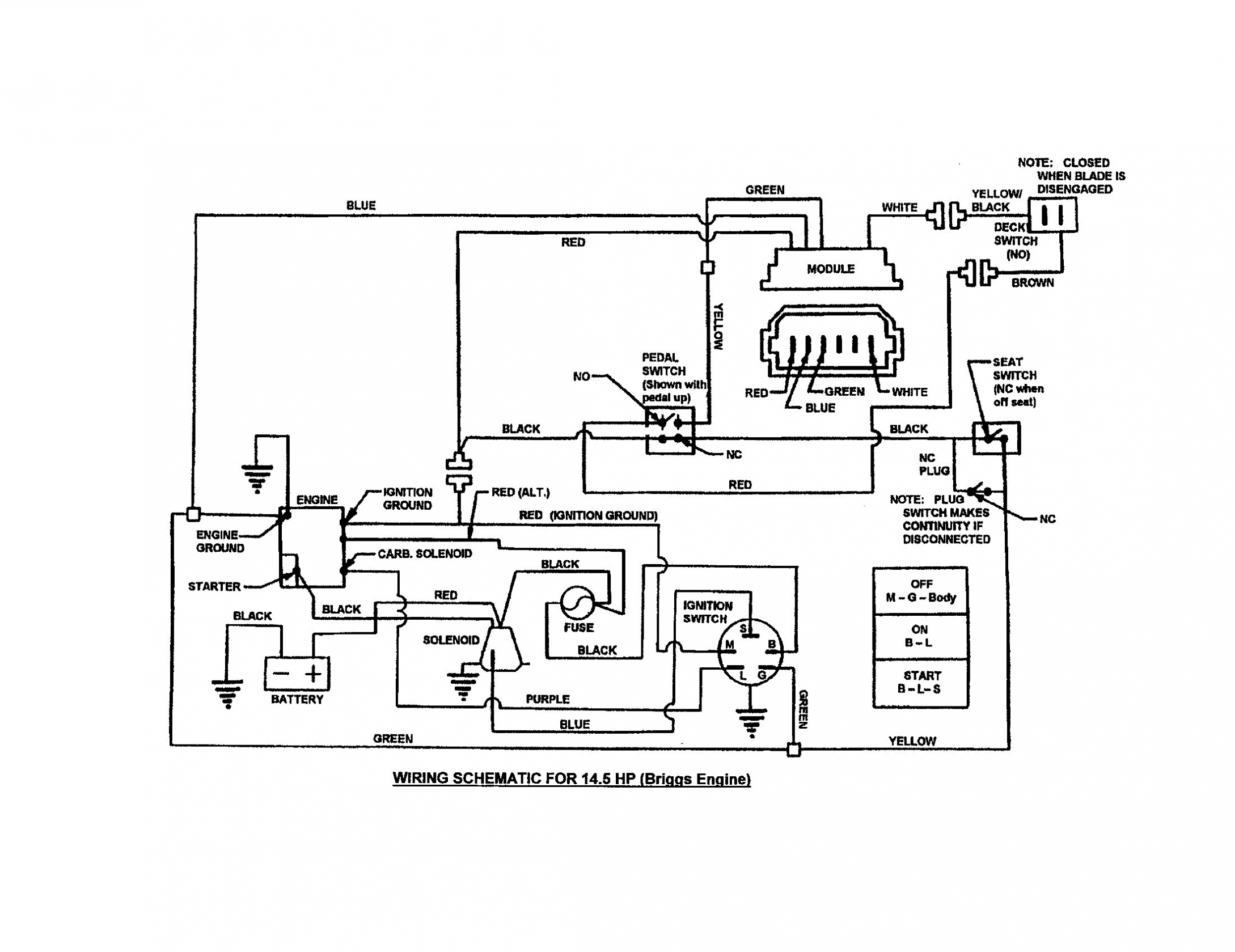 Briggs And Stratton Starter Solenoid Wiring Diagram – Starter - Briggs And Stratton V-Twin Wiring Diagram