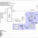 Briggs Stratton Voltage Regulator Wiring Diagram | Wiring Diagram   Briggs And Stratton Voltage Regulator Wiring Diagram