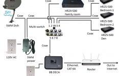 Rv Satellite Wiring Diagram