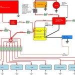Camper Wiring Diagram   Wiring Diagram Explained   Campervan Wiring Diagram