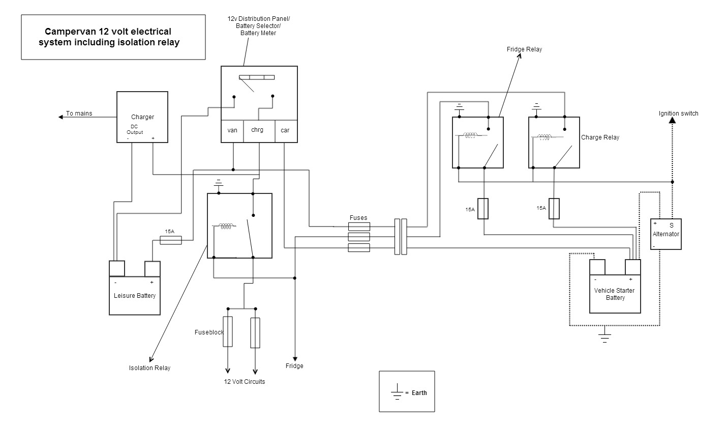 Campervan And Motorhome Electrical Systems - Build A Campervan - Camper Electrical Wiring Diagram