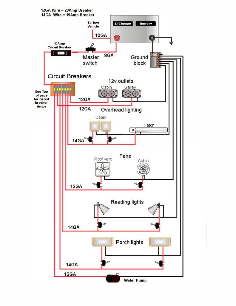 Campervan Wiring Diagram