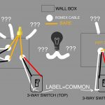 Can Anyone Explain This Strange 3 Way Wiring? Trying To Install A   3 Way Motion Sensor Switch Wiring Diagram
