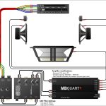 Car Audio Amp Wiring Diagrams Throughout Diagram For Stereo With   Amplifier Wiring Diagram