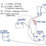 Car Horn Wiring Diagram   Lorestan   Car Horn Wiring Diagram