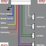 Car Radio Wiring Harness Diagram   Wiring Block Diagram   Car Stereo Wiring Harness Diagram