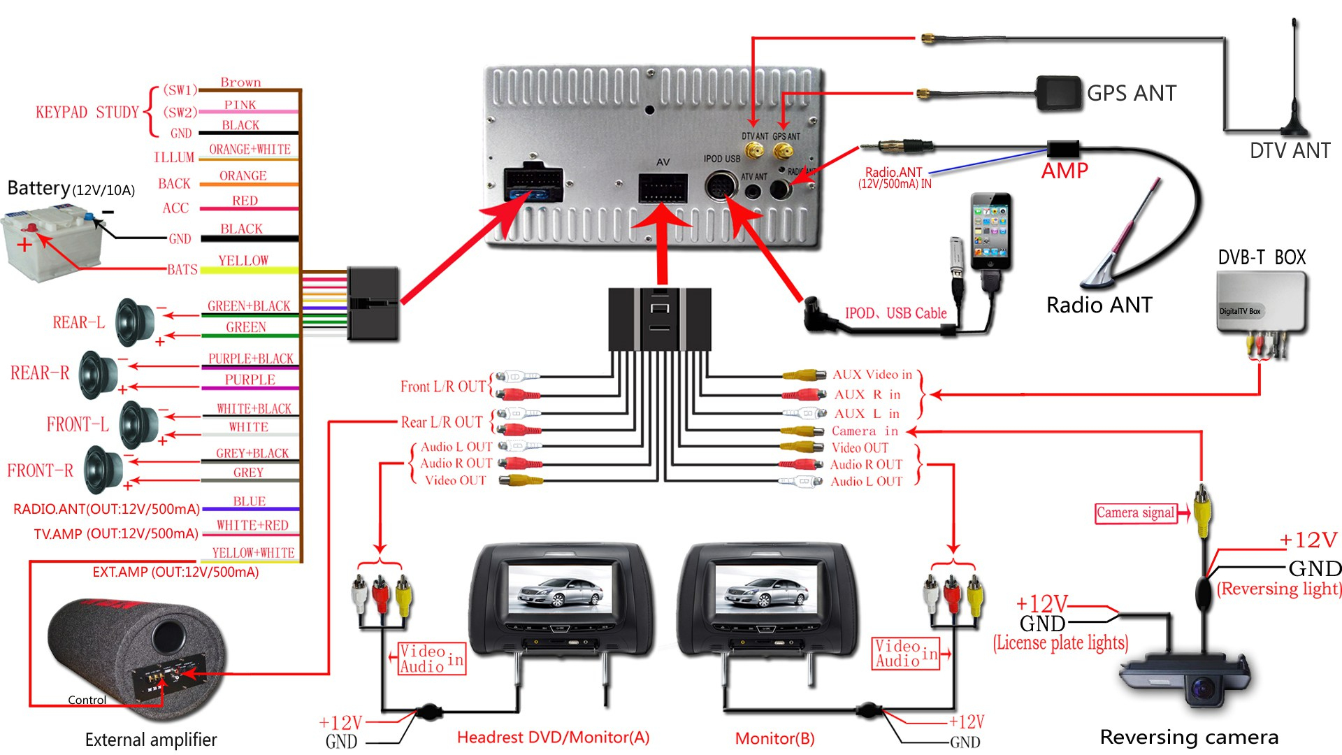 Car Stereo Diagram Sony Cd Player Wiring - Wiring Diagram Data - Car Stereo Wiring Diagram