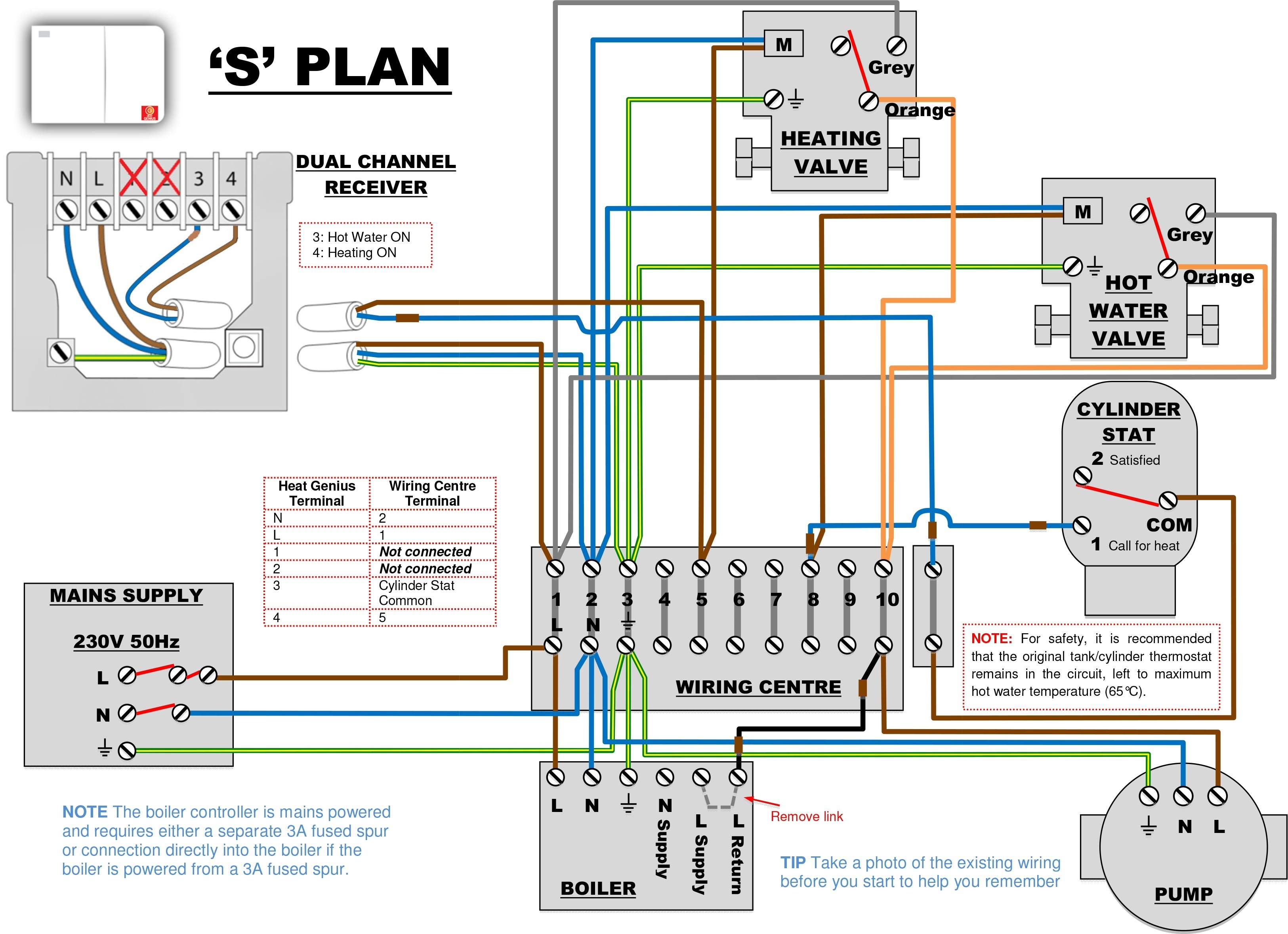 Carrier Infinity Thermostat Wiring | Wiring Diagram - Carrier Wiring Diagram