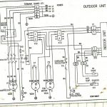 Carrier Split Air Conditioner Wiring Diagram | Wiring Diagram   Carrier Air Conditioner Wiring Diagram