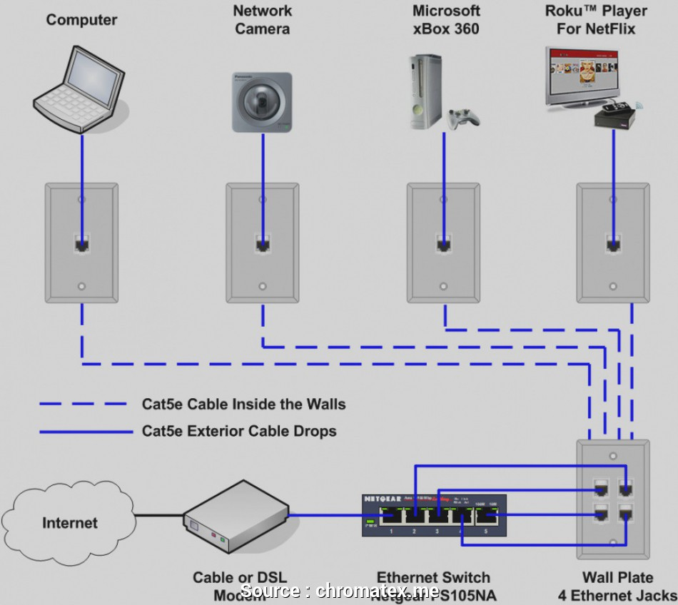 Cat 3 Wiring Diagram Schematics At Cat3 Phone - Albertasafety - Cat 3 Wiring Diagram